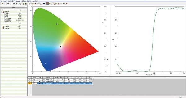 color_program