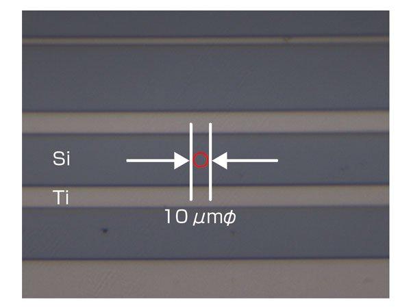range_of_measurement