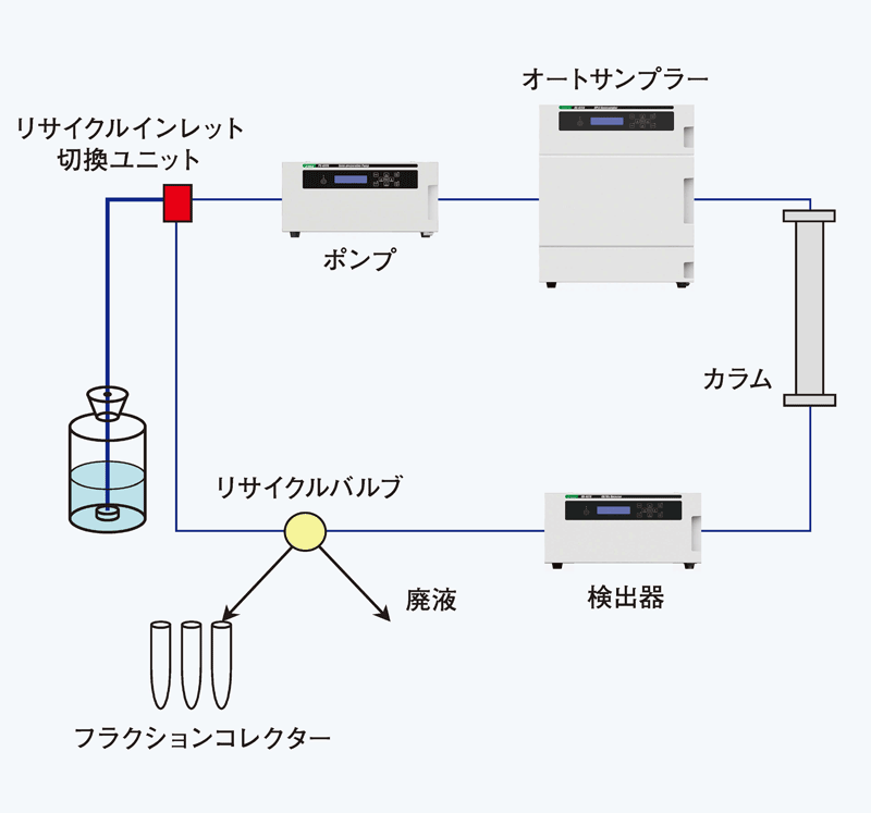 recycle_system
